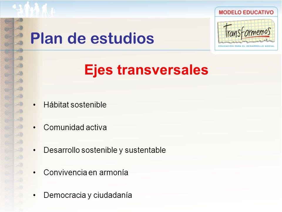 Plan de estudios Ejes transversales Hábitat sostenible