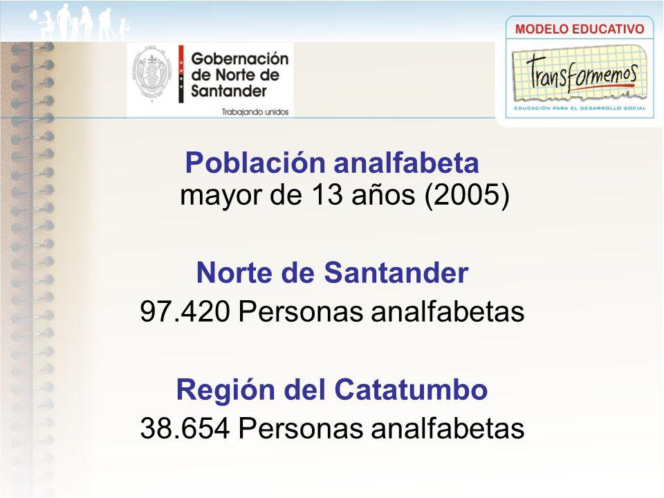 Población analfabeta mayor de 13 años (2005)
