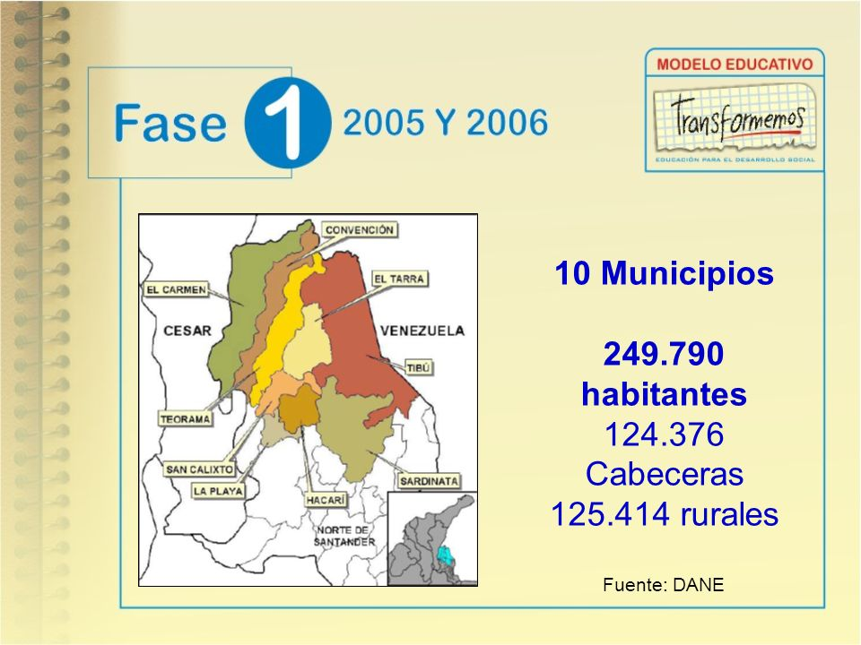 10 Municipios 249. 790 habitantes 124. 376 Cabeceras 125