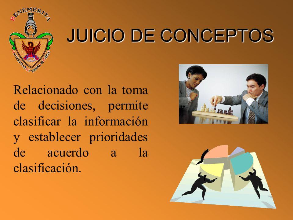 JUICIO DE CONCEPTOS Relacionado con la toma de decisiones, permite clasificar la información y establecer prioridades de acuerdo a la clasificación.