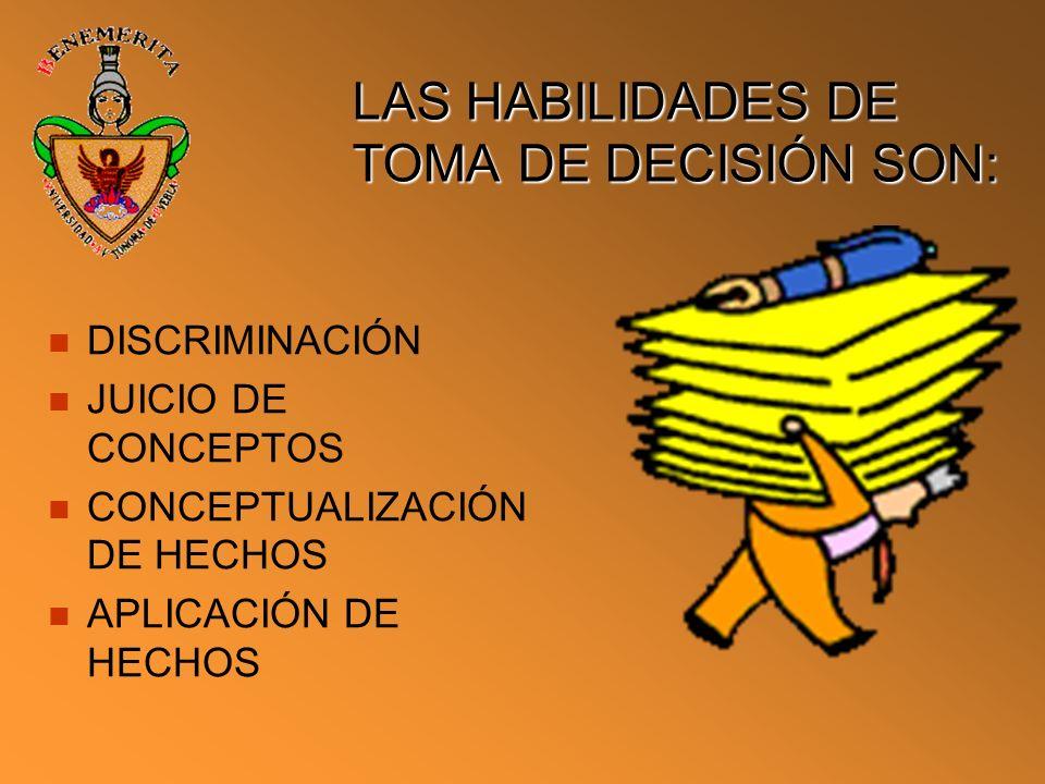 LAS HABILIDADES DE TOMA DE DECISIÓN SON: