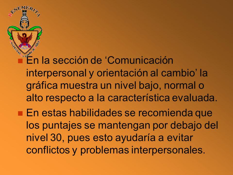 En la sección de 'Comunicación interpersonal y orientación al cambio' la gráfica muestra un nivel bajo, normal o alto respecto a la característica evaluada.