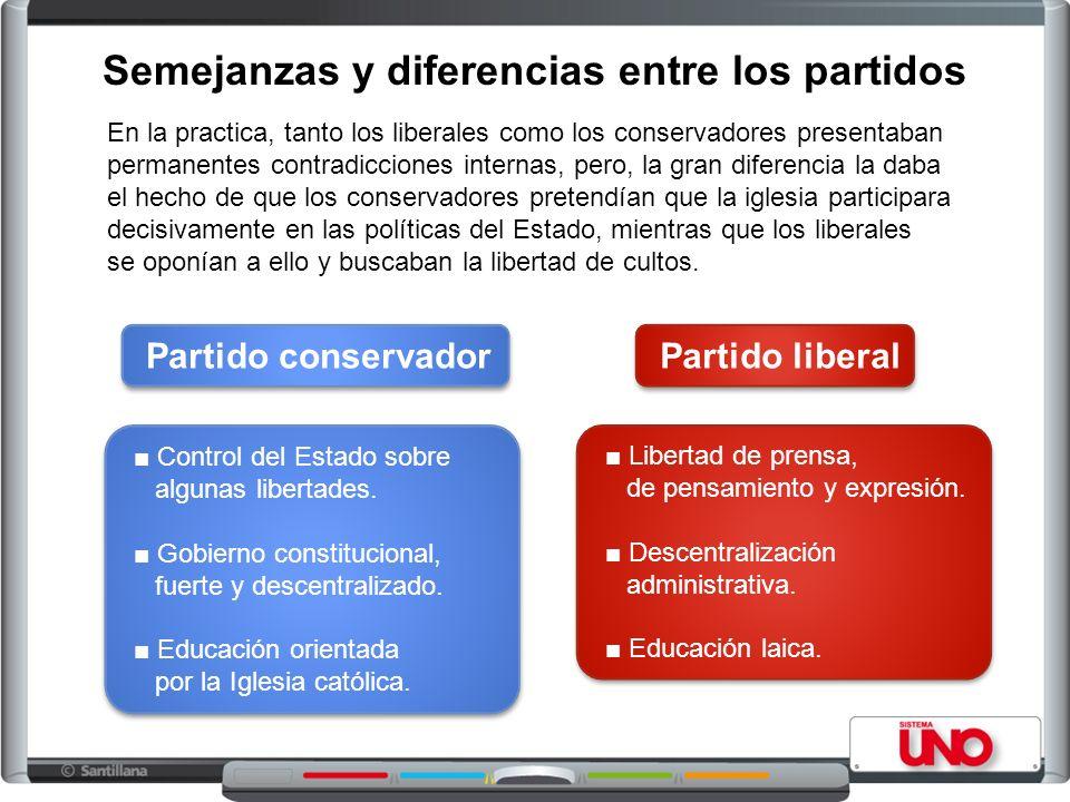 Semejanzas y diferencias entre los partidos