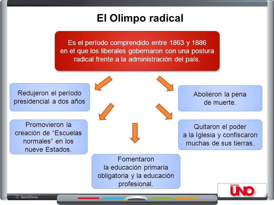 El Olimpo radical Es el período comprendido entre 1863 y 1886
