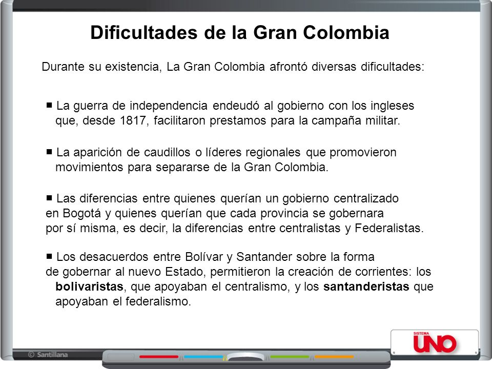 Dificultades de la Gran Colombia