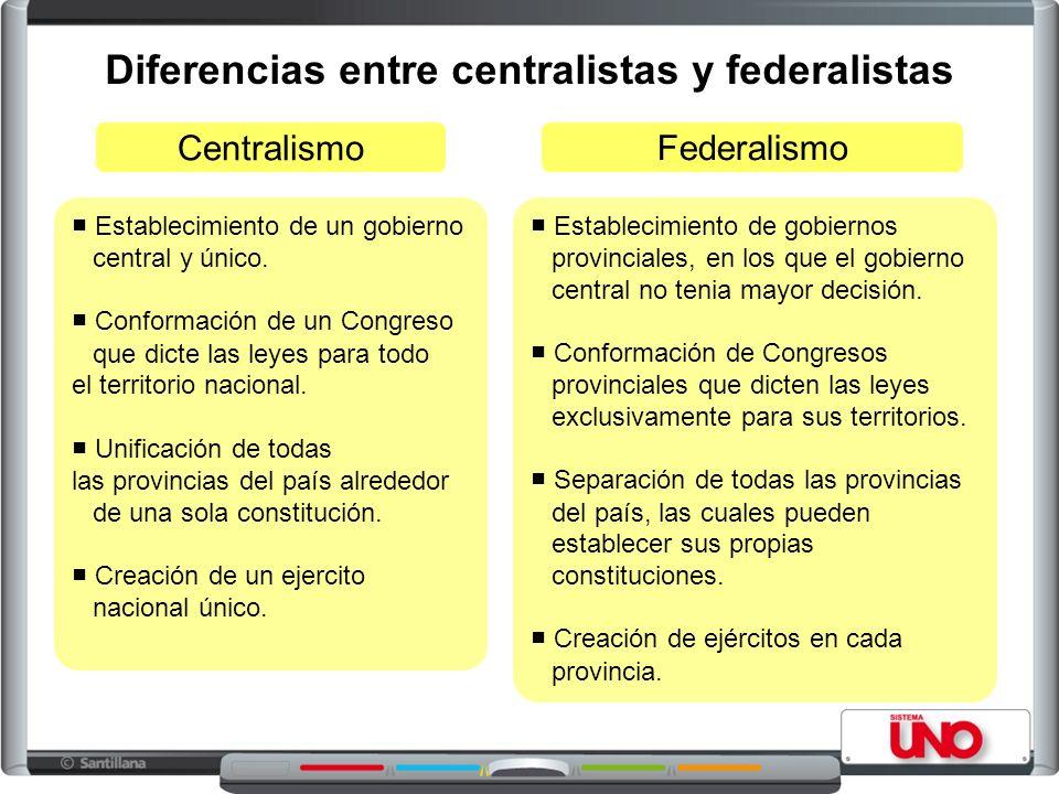 Diferencias entre centralistas y federalistas
