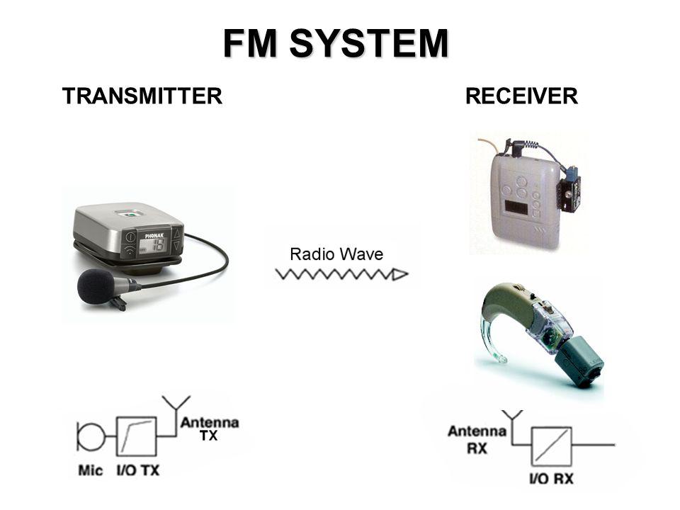 FM SYSTEM TRANSMITTER RECEIVER