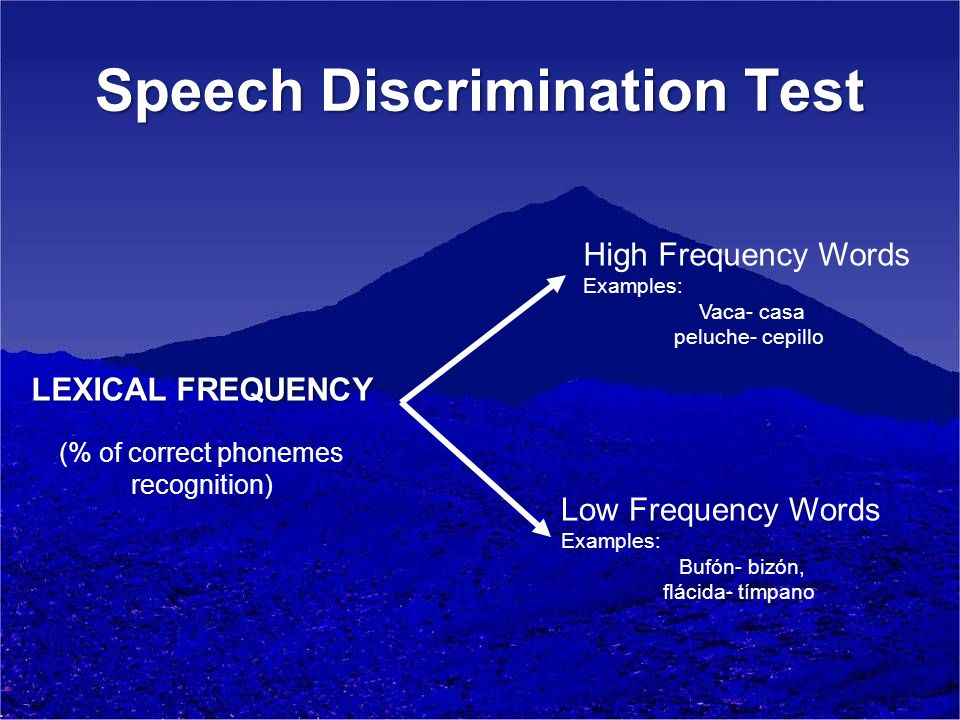 Speech Discrimination Test