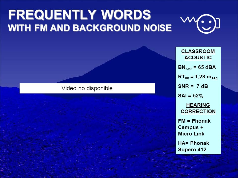 FREQUENTLY WORDS WITH FM AND BACKGROUND NOISE