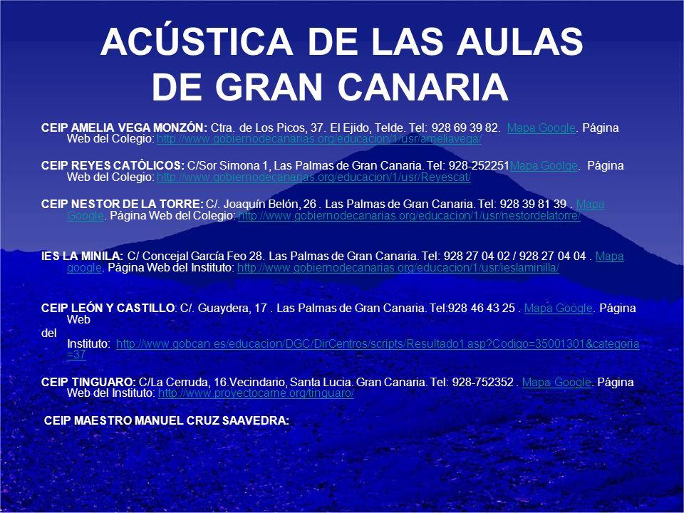 ACÚSTICA DE LAS AULAS DE GRAN CANARIA