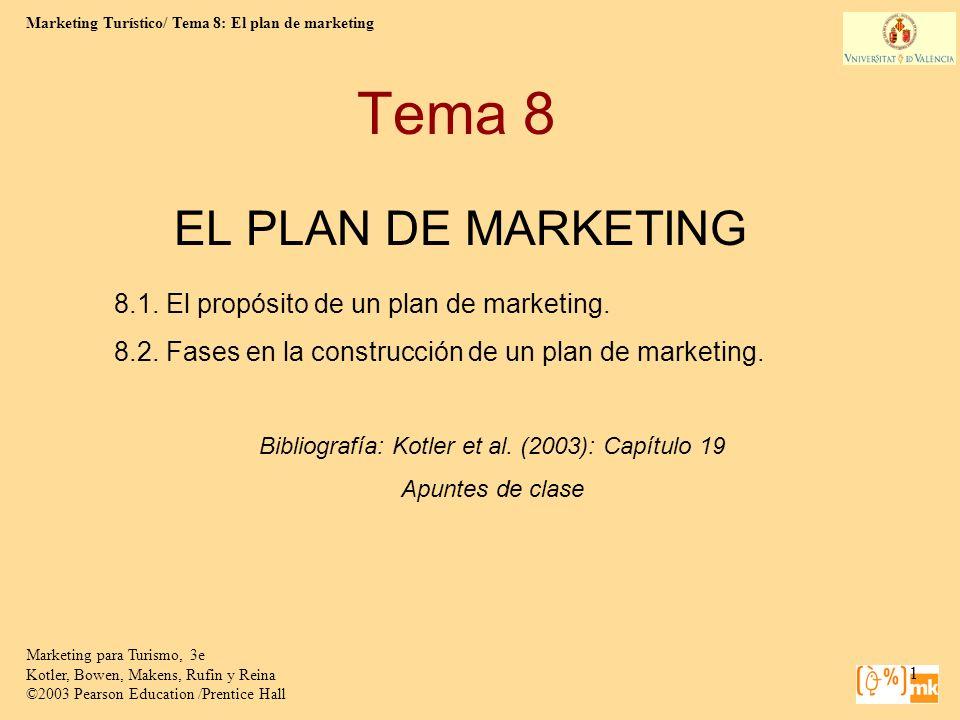 Bibliografía: Kotler et al. (2003): Capítulo 19