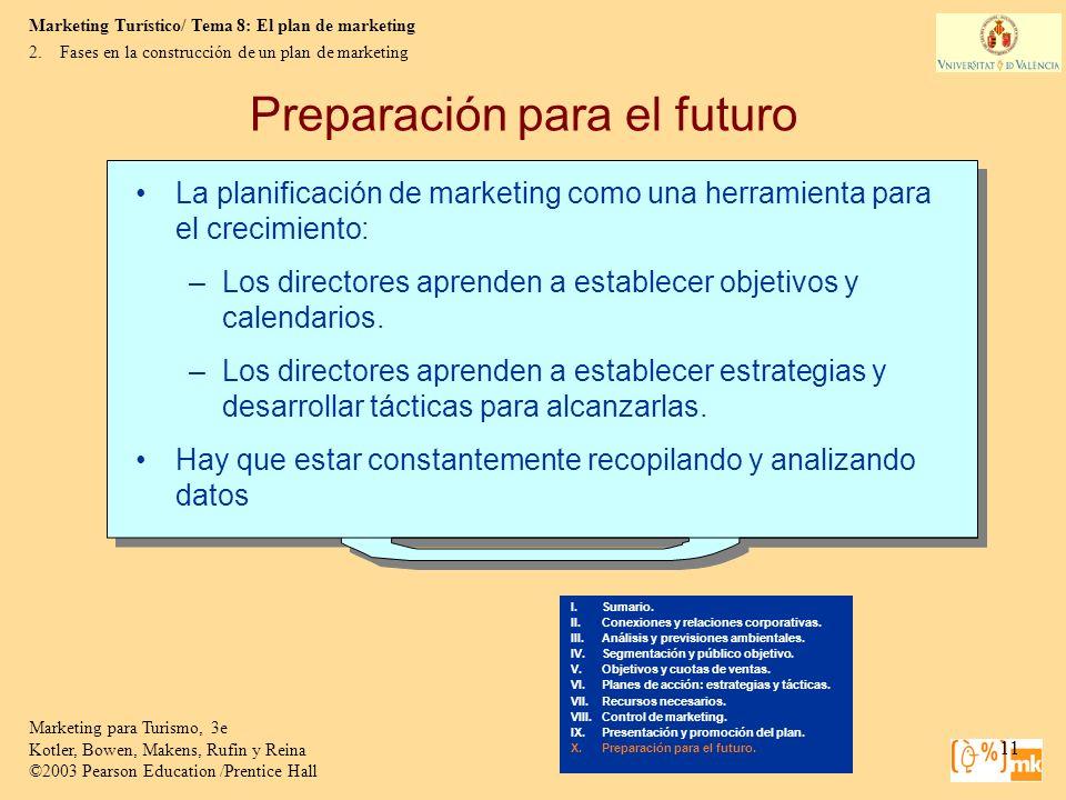 Preparación para el futuro