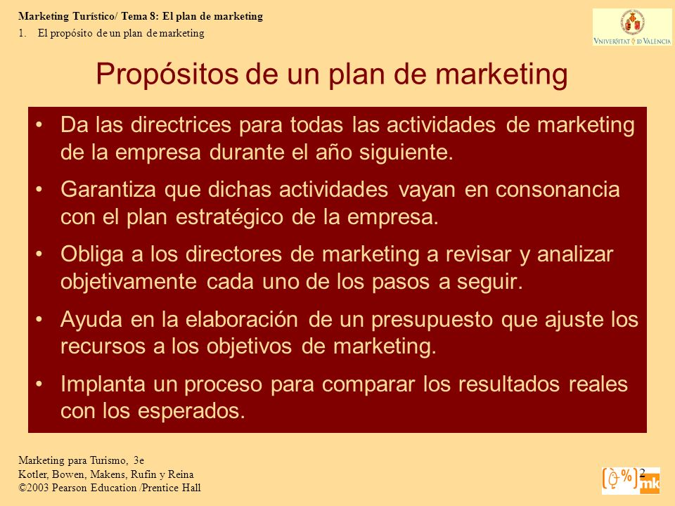 Propósitos de un plan de marketing
