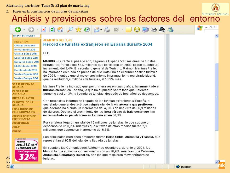 Análisis y previsiones sobre los factores del entorno