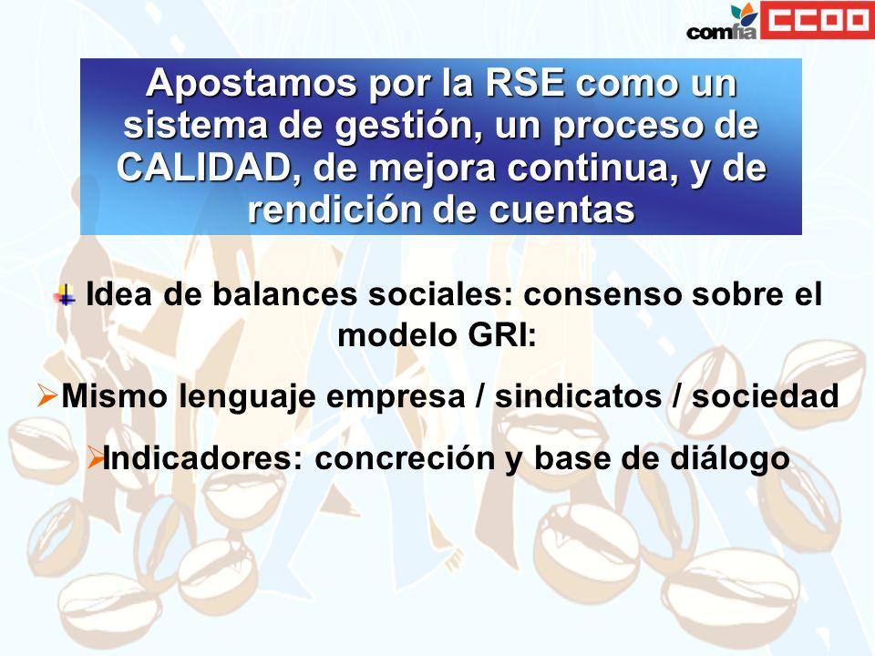Apostamos por la RSE como un sistema de gestión, un proceso de CALIDAD, de mejora continua, y de rendición de cuentas
