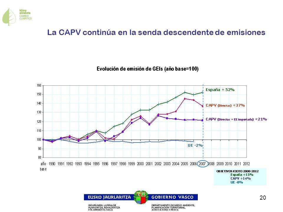 La CAPV continúa en la senda descendente de emisiones