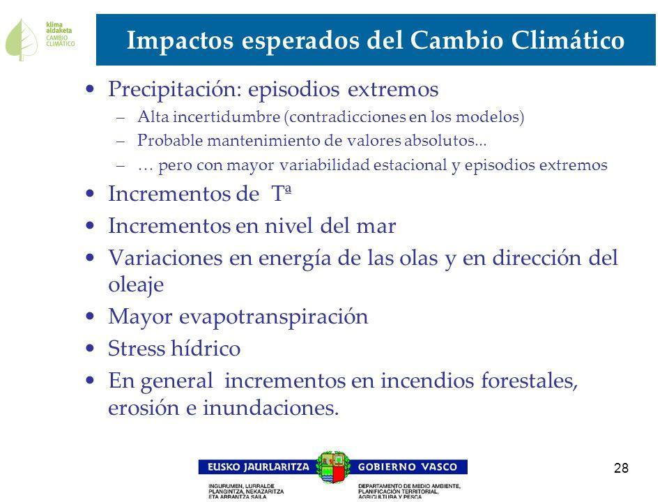 Impactos esperados del Cambio Climático