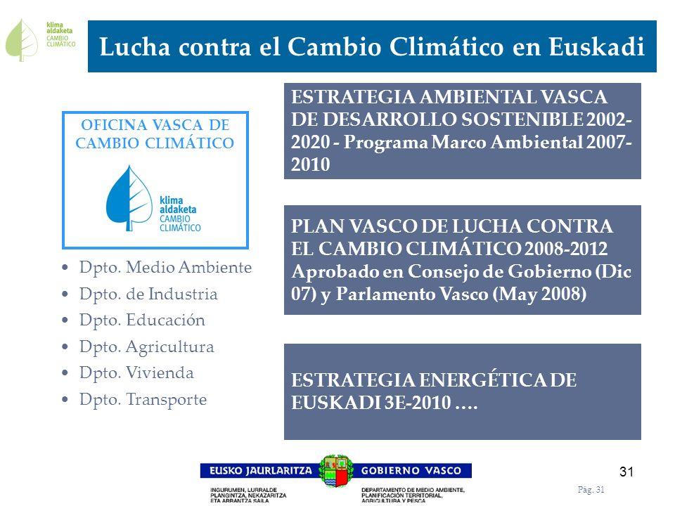 Lucha contra el Cambio Climático en Euskadi
