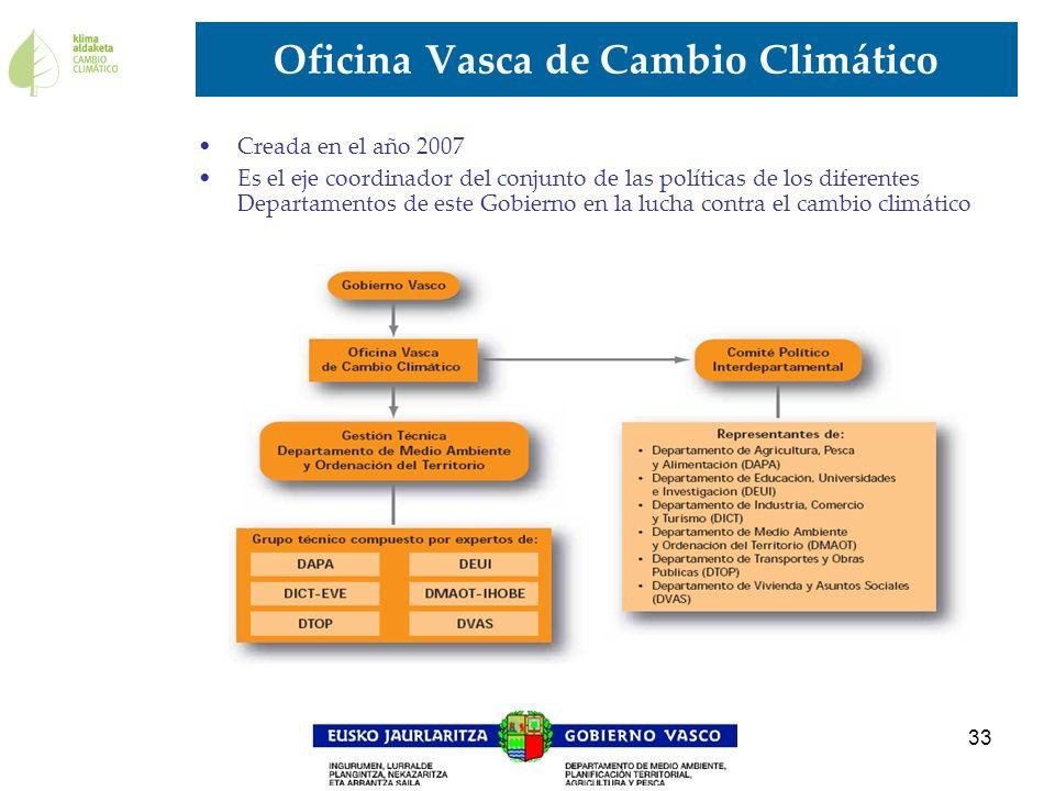 Oficina Vasca de Cambio Climático