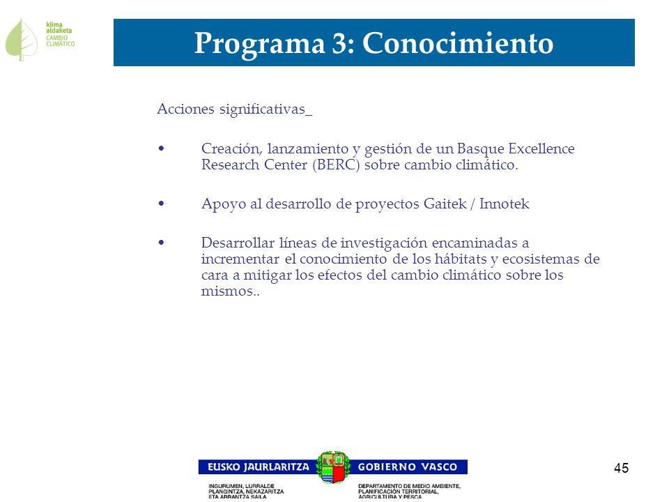 Programa 3: Conocimiento