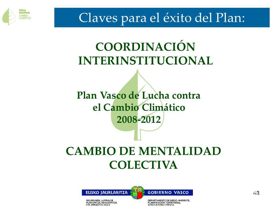 Claves para el éxito del Plan: