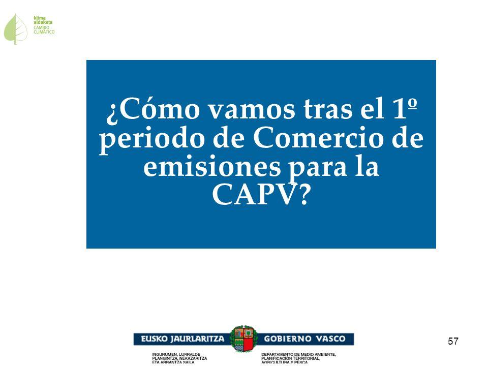 ¿Cómo vamos tras el 1º periodo de Comercio de emisiones para la CAPV