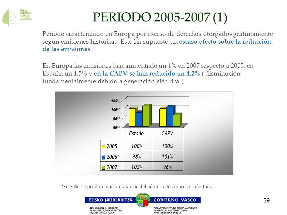 PERIODO 2005-2007 (1)