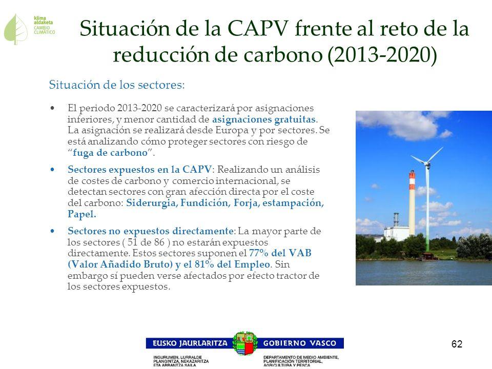 Situación de la CAPV frente al reto de la reducción de carbono (2013-2020)