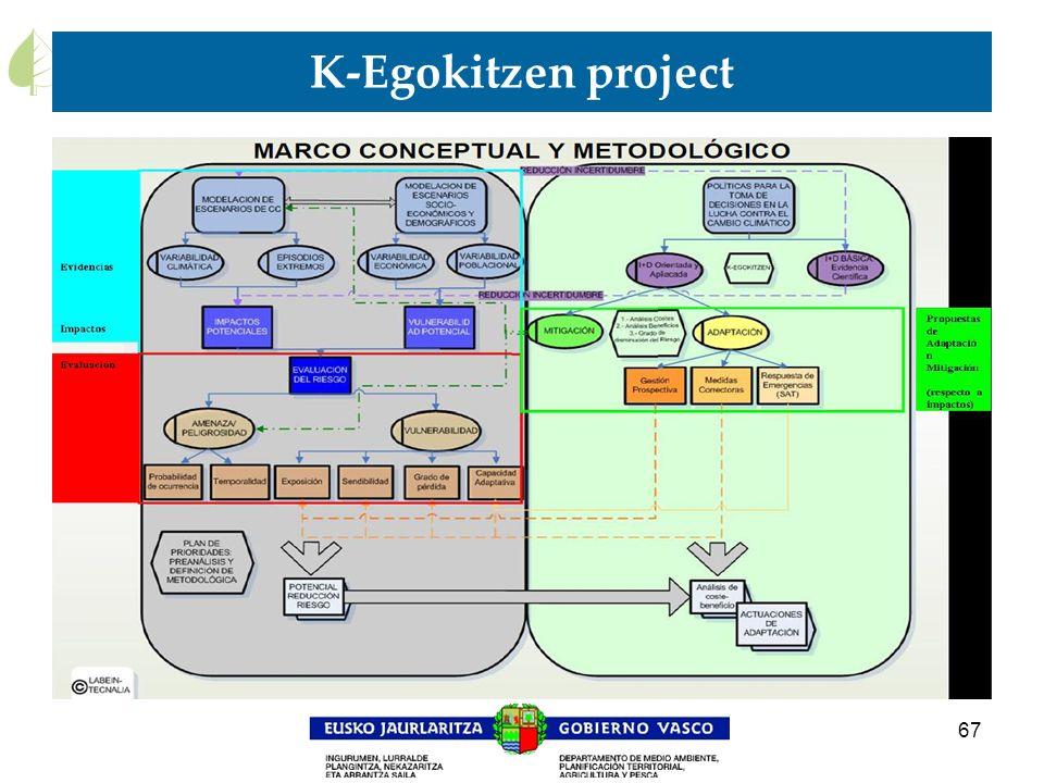 K-Egokitzen project