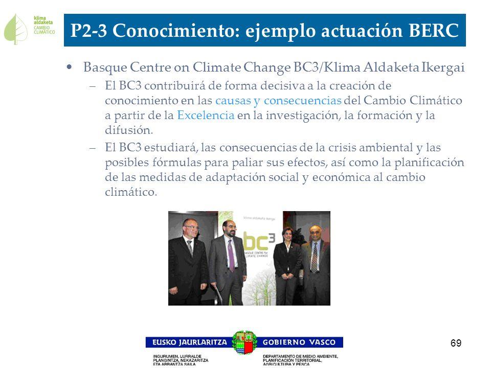 P2-3 Conocimiento: ejemplo actuación BERC