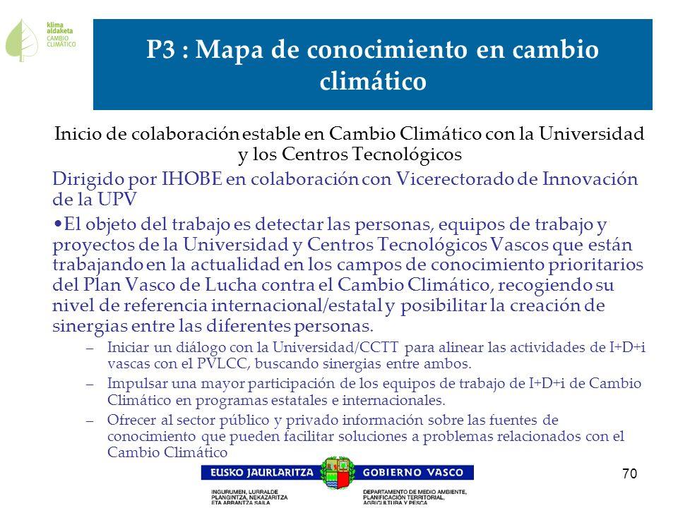 P3 : Mapa de conocimiento en cambio climático