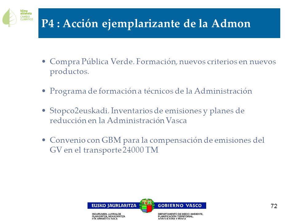 P4 : Acción ejemplarizante de la Admon