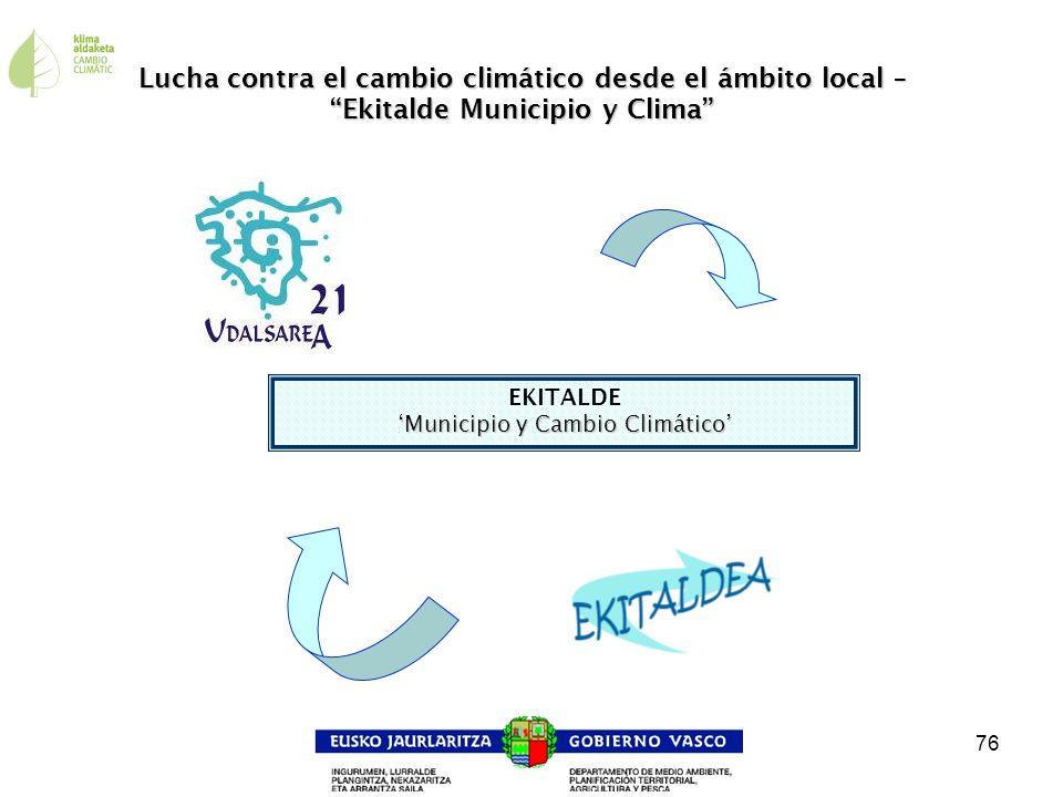 'Municipio y Cambio Climático'