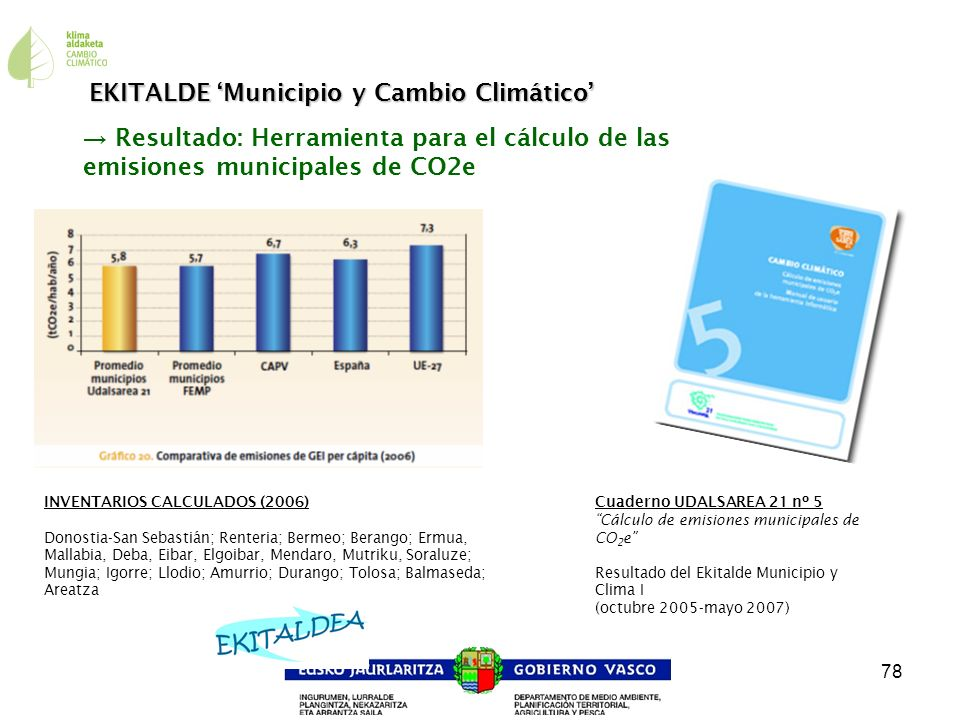 EKITALDE 'Municipio y Cambio Climático'