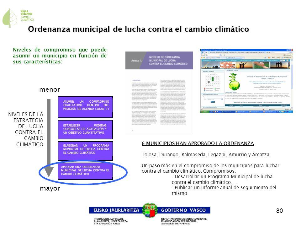 Ordenanza municipal de lucha contra el cambio climático