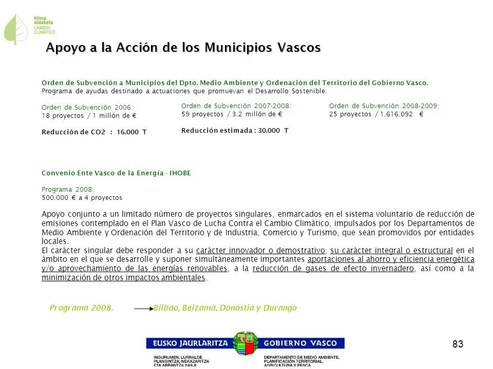 Apoyo a la Acción de los Municipios Vascos