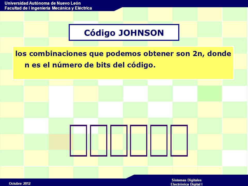 Código JOHNSON los combinaciones que podemos obtener son 2n, donde n es el número de bits del código.
