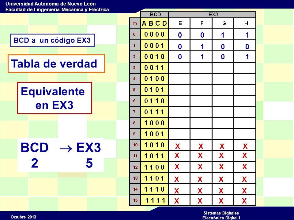 BCD  EX3 2 5 Tabla de verdad Equivalente en EX3 0 0 1 1