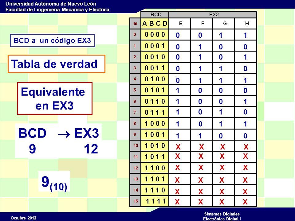 9(10) BCD  EX3 9 12 Tabla de verdad Equivalente en EX3 0 0 1 1
