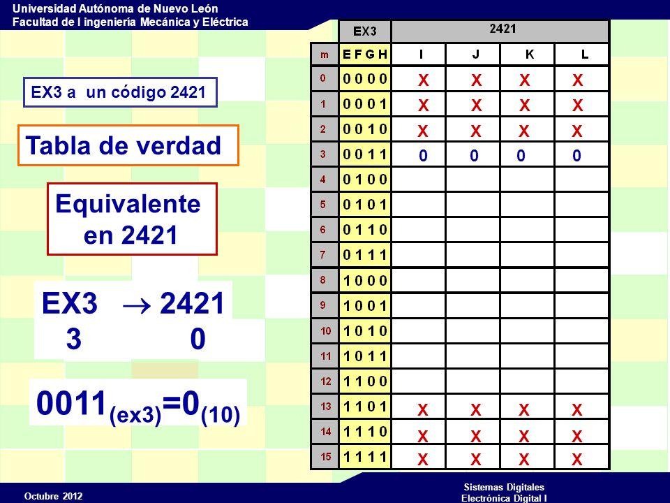 0011(ex3)=0(10) EX3  2421 3 0 Tabla de verdad Equivalente en 2421