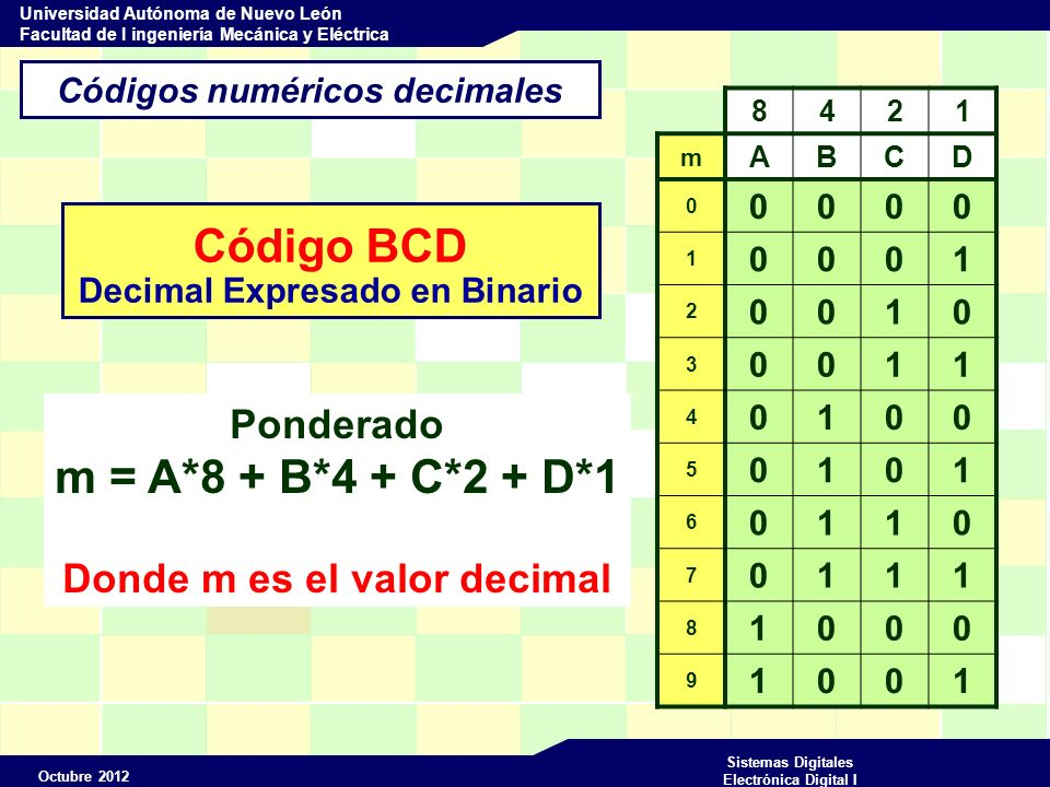 Código BCD m = A*8 + B*4 + C*2 + D*1