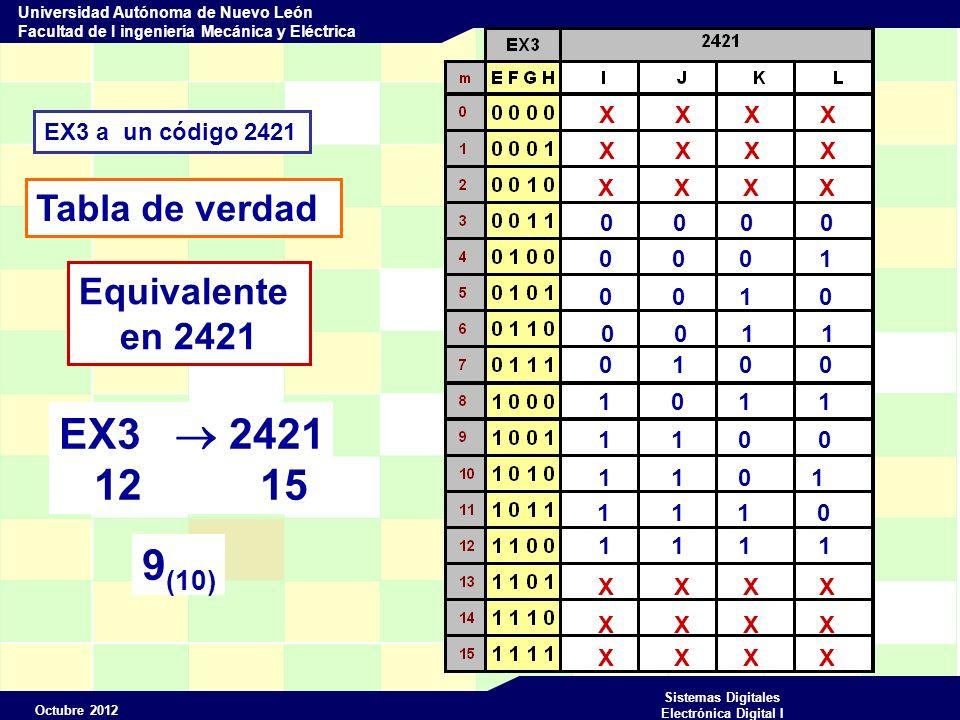 EX3  2421 12 15 9(10) Tabla de verdad Equivalente en 2421 X X X X