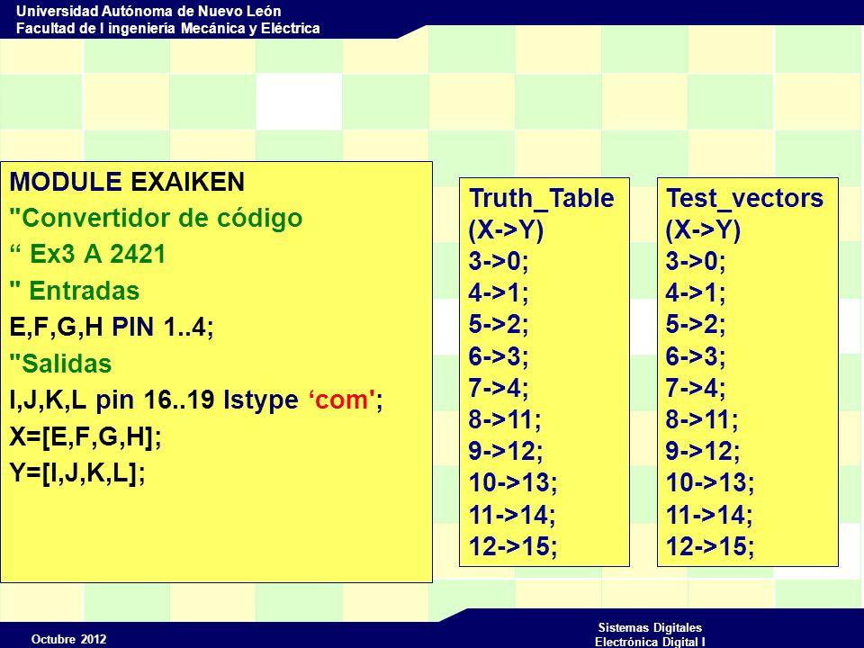 MODULE EXAIKEN Convertidor de código. Ex3 A 2421. Entradas. E,F,G,H PIN 1..4; Salidas. I,J,K,L pin 16..19 Istype 'com ;