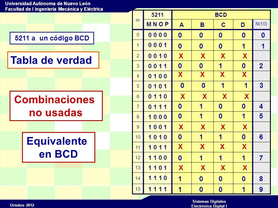 Combinaciones no usadas Equivalente en BCD