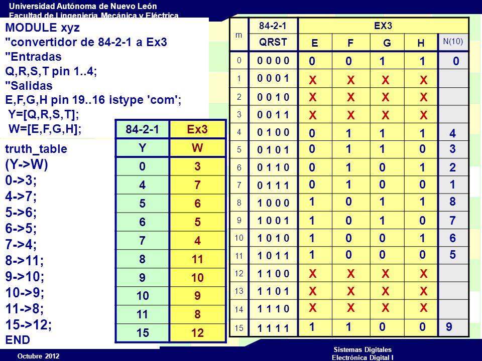 (Y->W) 0->3; 4->7; 5->6; 6->5; 7->4; 8->11;