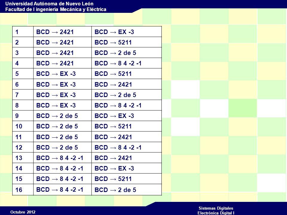 1 BCD → 2421. BCD → EX -3. 2. BCD → 5211. 3. BCD → 2 de 5. 4. BCD → 8 4 -2 -1. 5. 6. 7. 8.