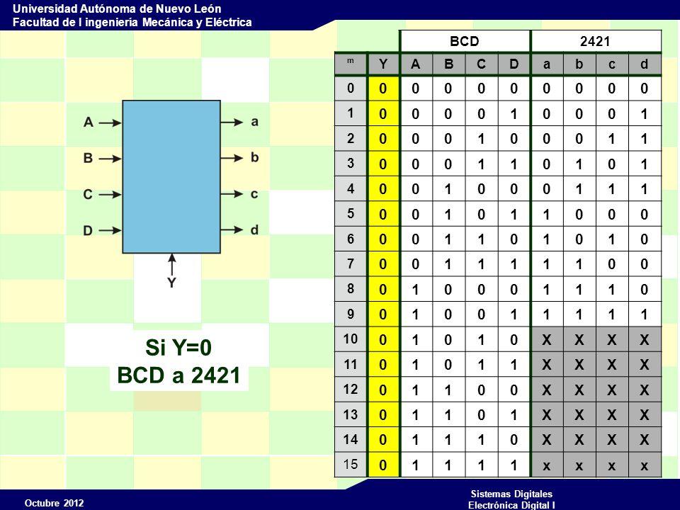 Si Y=0 BCD a 2421 X x BCD 2421 Y A B C D a b c d 1 2 3 4 5 6 7 8 9 10