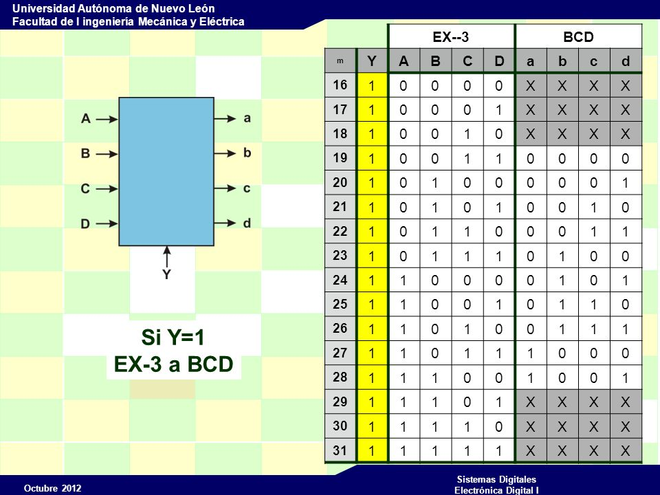 Si Y=1 EX-3 a BCD EX--3 BCD Y A B C D a b c d 1 X 16 17 18 19 20 21 22