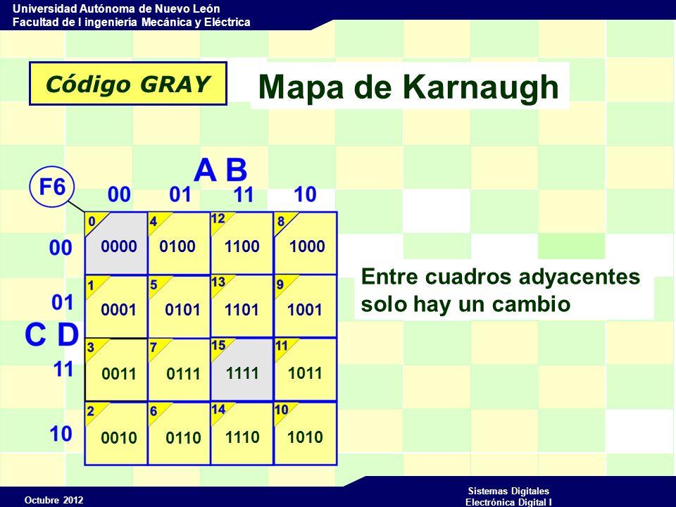 Mapa de Karnaugh Código GRAY