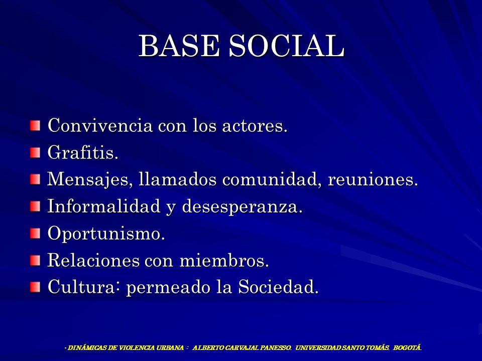 BASE SOCIAL Convivencia con los actores. Grafitis.